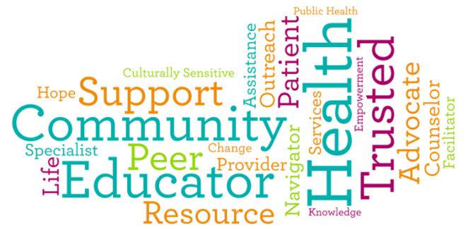 Public Health Main